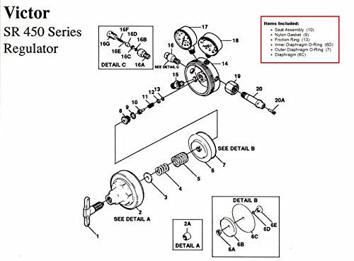 (Victor SR450D Oxygen Regulator Rebuild/Repair Parts Kit w/)