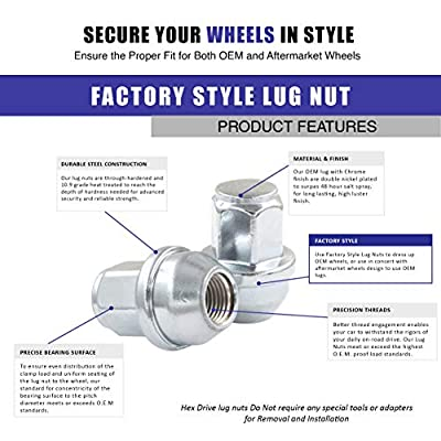Wheel Accessories Parts Factory Style - Install Kit - Ford (13/16) M14 1.50 (6 Lug)(Lugs Only): Automotive