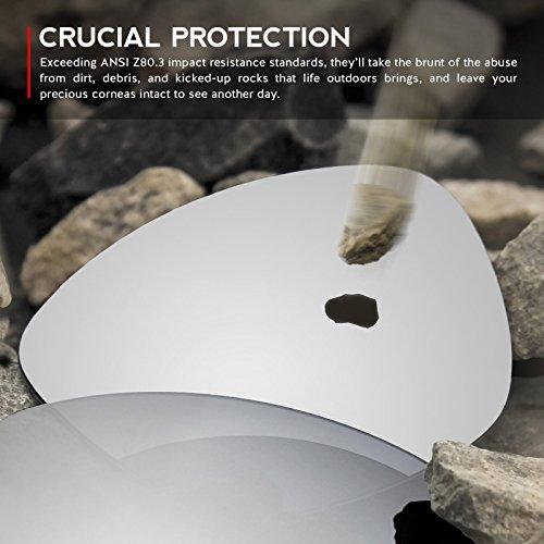 Revant Lenses for Oakley Half Wire 2.0 Polarized Titanium