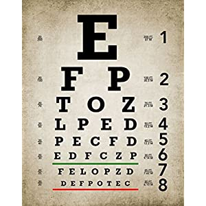 """Eye Chart Print – Size 11""""x14"""" – Unframed Prints – Matte Finish – Great addition to any room!"""