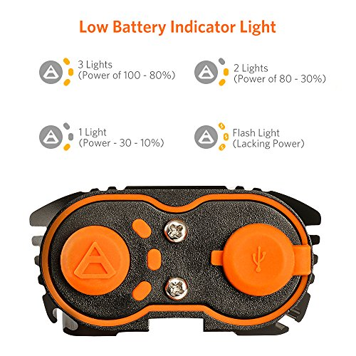Thorfire Bike Lights, USB Rechargeable Led Bicycle Headlights 2000 Lumens Super Bright Water Resistant Cycling Lights, 4 Lighting Modes, Easy Install Bike Front Lights by Thorfire (Image #4)