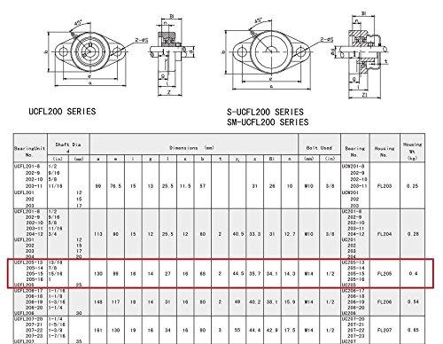5.118 Length Relubricable Challenge UCFL205-16 Flange Bearing Unit 3.9 Bolt Center to Center 1 Cast Iron 2 Bolt 2.677 Width 5.118 Length Triple Lip Seal 1 Bore ID