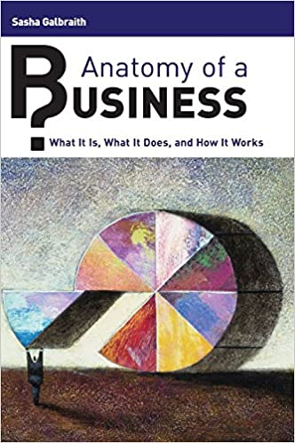 Anatomy of a Business: What It Is, What It Does, and How It Works ...