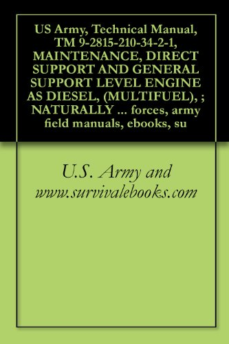 Technical Manual, TM 9-2815-210-34-2-1, MAINTENANCE, DIRECT SUPPORT AND GENERAL SUPPORT LEVEL ENGINE AS DIESEL, (MULTIFUEL), ; NATURALLY ASPIRATED OR TURBOCHARGED, ... AND CLUTCHES , {TO ()