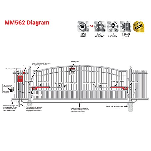 Mighty Mule Mm562 Automatic Gate Opener For Heavy Duty