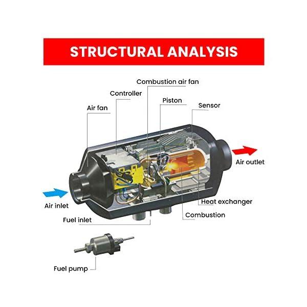 51ikgyMvmaL maXpeedingrods 2KW 12V Diesel Standheizung Heizgerät für LKW Wohnwagen Boot Yacht LCD-Schalter
