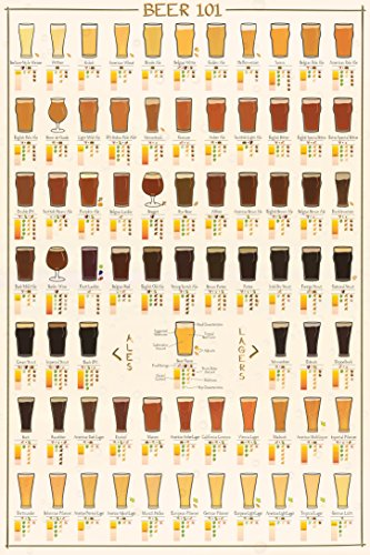 beer color guide - 1