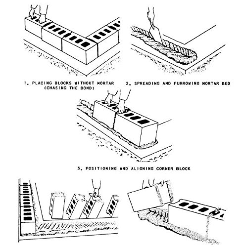 illustration-showing-how-to-lay-the-first-course-in-a-cinder-block-wall