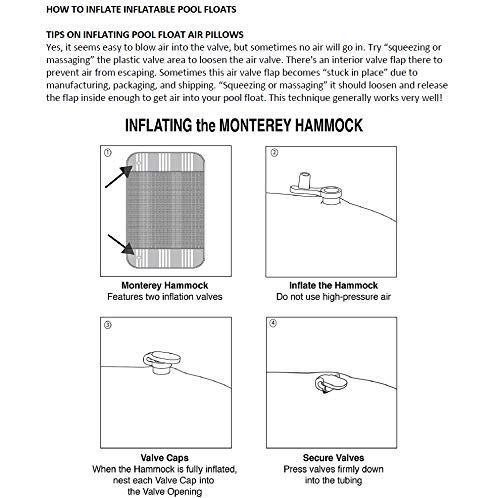 51ilWBN2tVL - Aqua Monterey 4-in-1 Multi-Purpose Inflatable Hammock (Saddle, Lounge Chair, Hammock, Drifter) Portable Pool Float, Navy/White Stripe