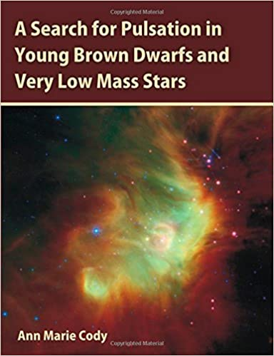 A Search for Pulsation in Young Brown Dwarfs and Very Low Mass Stars