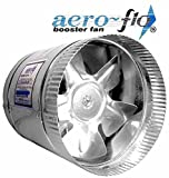 8'' Aero Flo 420 HIGH CFMs Inline Duct Air Booster Fan