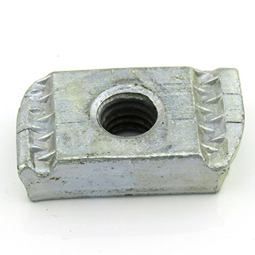 Most bought Strut Channel Nuts