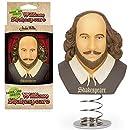 Dashboard Genius Shakespeare