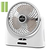 Bimonk Battery Operated Fan Rechargeable, Strong Airflow with 3 Speeds, Quiet Operation, Portable USB Desk Fans with 5-17 Running Hours, Side Light for Camping, Travel, Home, Office, Outdoor
