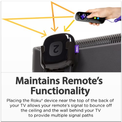 TotalMount Roku Mounting System (Compatible with Roku 3, Roku 2, Roku 1, and Roku LT) by TotalMount (Image #4)
