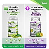 Pure Green Coffee Bean Extract + Pure Garcinia Cambogia Extract - Weight Loss Bundle - 120 Veggie Capsules - Gluten Free - Non GMO