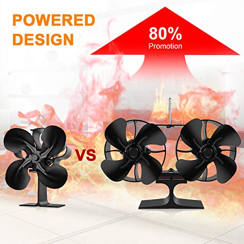 Amzpas Ventilador de 4 aspas//8 aspas para estufa de le/ña o chimenea Clase de eficiencia energ/ética A +++ Respetuoso con el medio ambiente 4 Blades