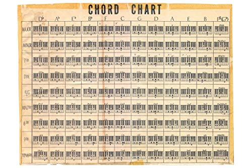 - Music Chord Chart Piano Keys Vintage Style Diagram Poster 36x24 inch
