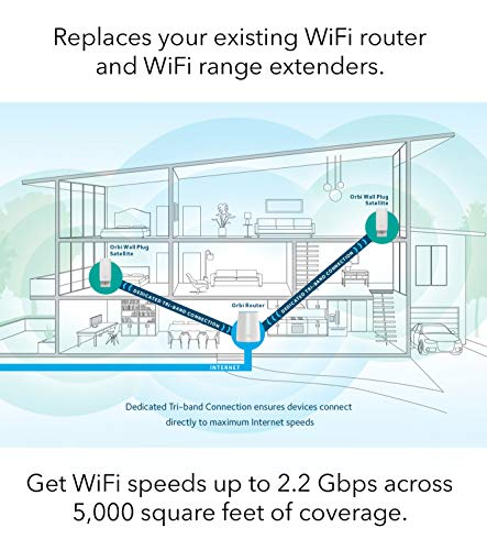 NETGEAR Orbi Wall-Plug Whole Home Mesh WiFi System - WiFi Router and 2  Wall-Plug Satellite Extenders with speeds up to 2 2 Gbps Over 5,000 sq   feet,