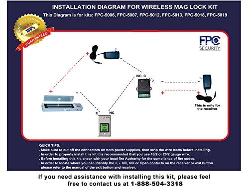 FPC-5018-VS One door Access Control Visionis outswinging door 1200lbs on