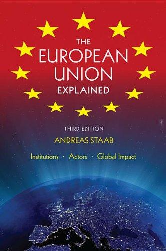 European Union Explained