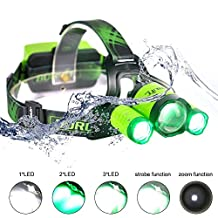 Boruit Upgraded B22 LED Micro USB Headlamp LED Rechargeable 5000 Lumen Headlight with White Light£¬18650 Battery Powered Helmet Light headlamp with SOS Whistle