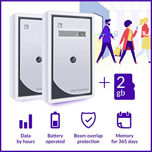 People Counter Smart Counter Data: Stores Data for 180 Days | Counts Visitor passages by Days and Hours with time Stamps | Infrared Door Counter | Customer Traffic Counter | Retail Patron Counter ()