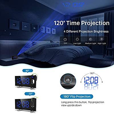 PICTEK Curved-Screen Projection, Digital FM Clock Radio with Dual Alarms