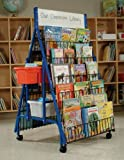Reading Resource Stand - 2 Sided