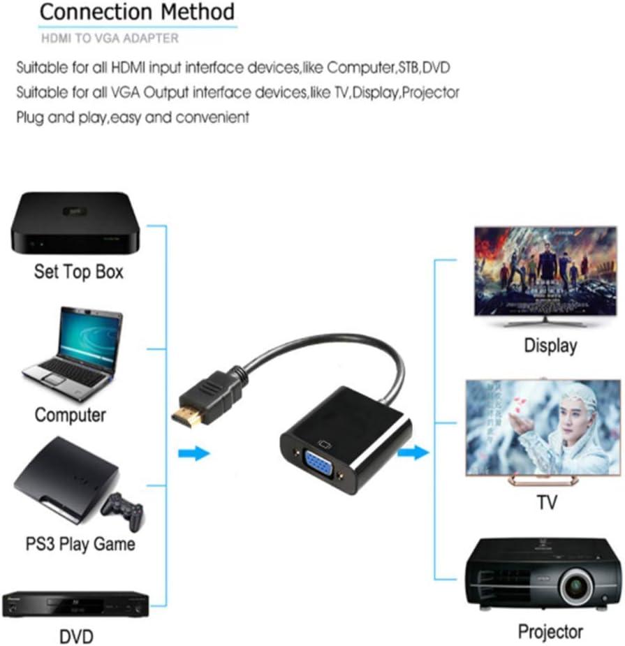 Adaptador de HDMI a VGA Macho a Hembra, Adaptador de 1080P Digital a analógico, Audio de vídeo para PC, portátil, Tableta, Mini HDMI a VGA: Amazon.es: Electrónica