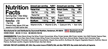 SOURCE BAR Choc Chip Cookie Dough – Made with Grass Fed Whey Protein Concentrate, Whey Protein Isolate, and Milk Protein Isolate.