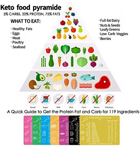Keto Cheat Sheet Magnets, Set of 7 Ketogenic Diet Food List Charts Quick Reference Magnetic Fridge Keto Cookbook Recipes for Commonly 119 Ingredients, Easily Following Meal Plan Guide for Keto Dieters 4