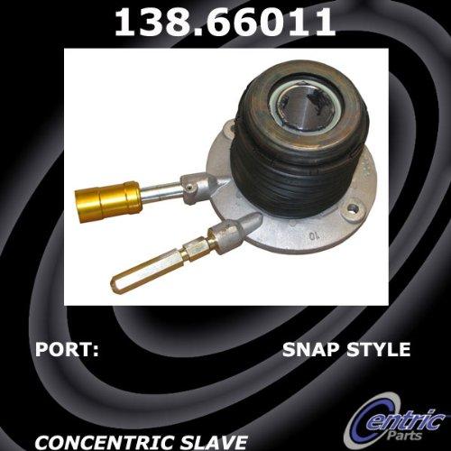 Best Clutch Slave Cylinder Kits