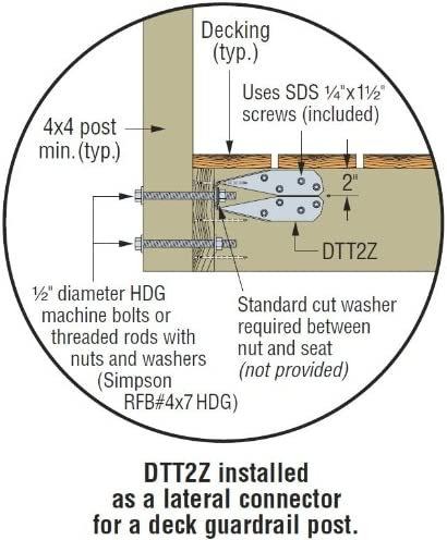 20 Pack Simpson Strong Tie DTT2Z Deck Post Connector with 1-1//2 SDS Screws
