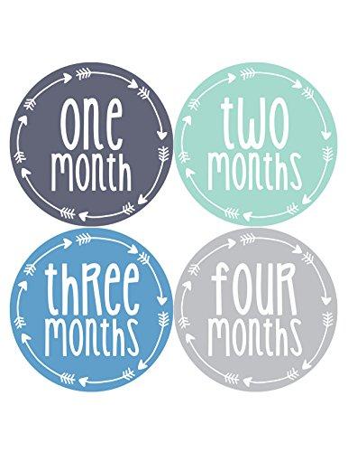 Months Motion 1018 Stickers Milestone