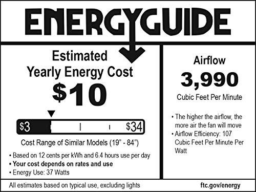 Outdoor Lighting Concepts in US - 5