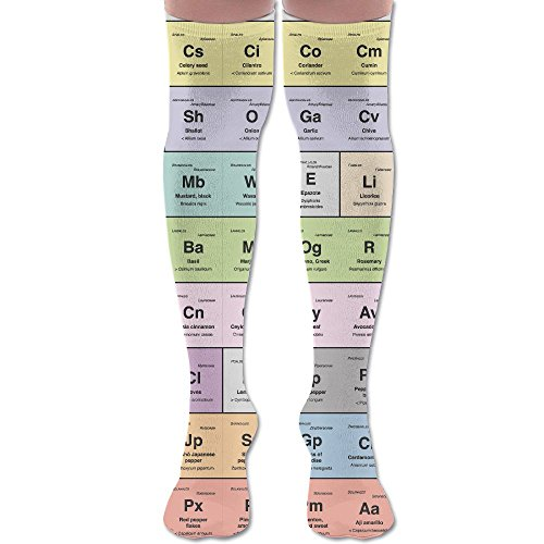 Periodic Table Of Chemical Yoga Adult Knee Thigh - Table Periodic Canada