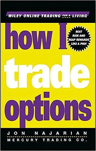 Trading weekly options with dan sheridan option