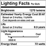GE Lighting 66249 Soft White 72-Watt, 1270 Lumen