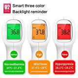 Cofoe Forehead Digital Thermometer for