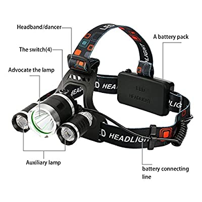 Vellio Shine 5000 Lumen Bright Headlight Headlamp Flashlight Torch 3 Cree XM-L2 T6 LED with Rechargeable Batteries and Wall Charger for Hiking Camping Riding Fishing Hunting