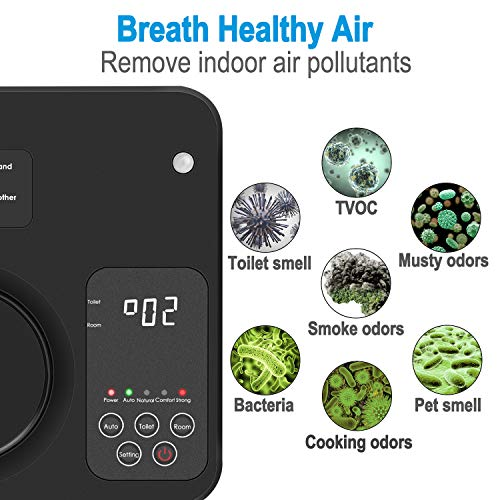 TREKOO [Upgraded] Air Purifier Home Air Ionizer Ozone Generator Odor Remover Deodorizer for Bedroom Living Room Restroom Office