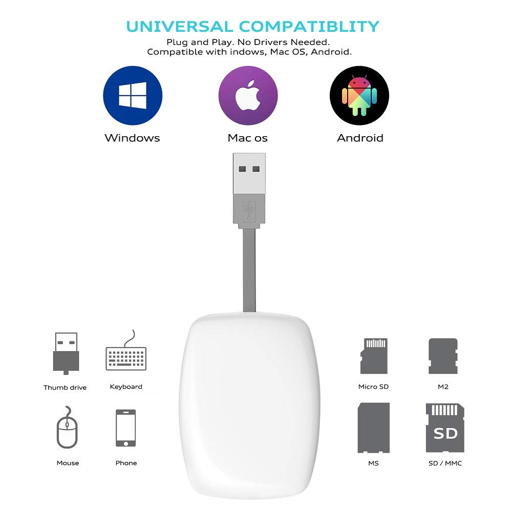 iMXPW PICCONO Memory Card Reader w/Type A cable connector, 7 in 1 USB2.0 Hub Multi-Card Reader w/3 USB2.0 Ports &4 port Combo Card Adapter for SD/SDHC/SDXC, Micro SD/TF, MS & M2 Cards w/OTG support. by iMXPW (Image #4)