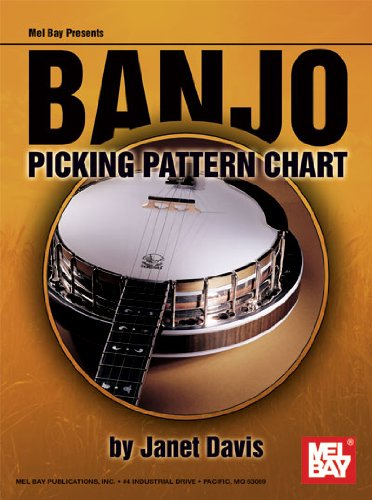 Banjo Picking Pattern Chart (Mel Bay Presents)