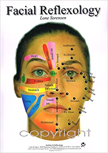 Facial reflexology map sound?