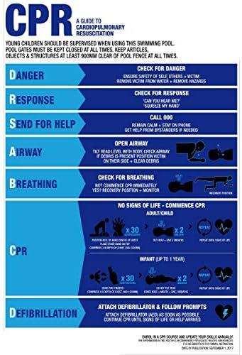 Wchaoen CPR-Zeichen-Wiederbelebungs-Diagramm des Schwimmbad-Badekurort-Warnungs-Sicherheitszeichens PVC-Aufkleber Werkzeugzubehör