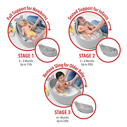 Skip Hop Moby Three-Stage Baby And Toddler Bath Tub, Gray