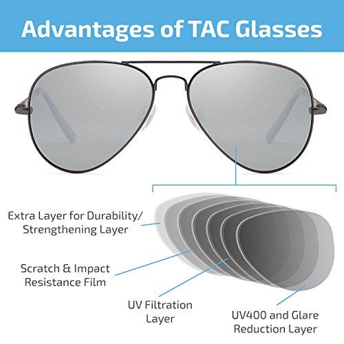9309b296ba JETPAL Premium Classic Aviator UV400 Sunglasses w Flash Mirror - Import It  All