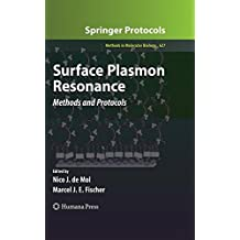 Surface Plasmon Resonance: Methods and Protocols