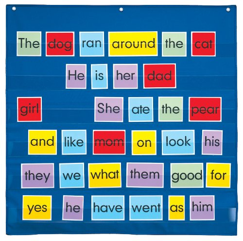 vocabulary word wall pocket chart classroom organization